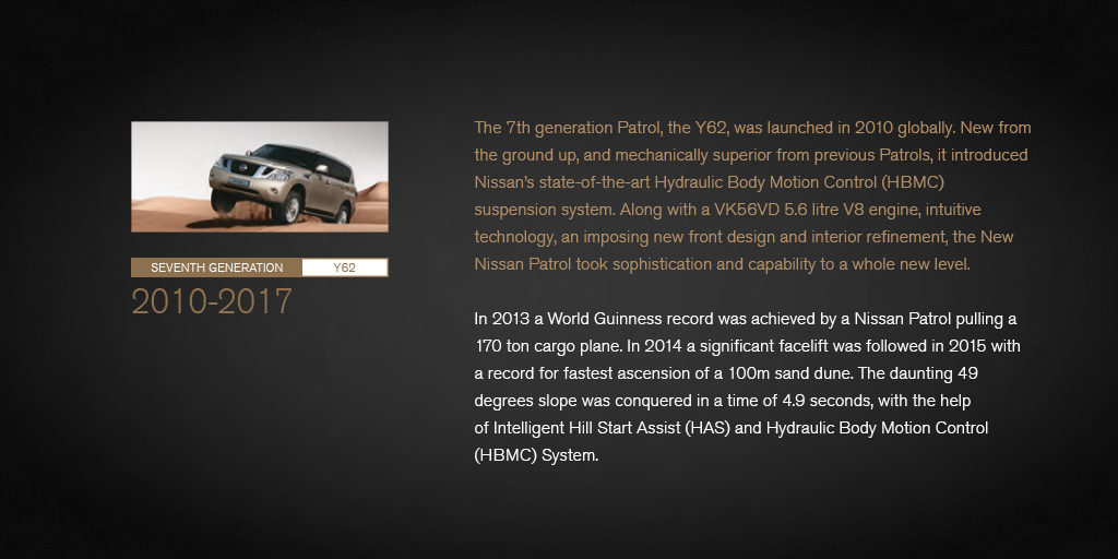 The New Nissan Patrol is a living legacy - Nissan Eastern Cape
